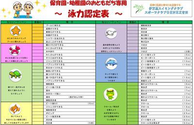 進級テスト!!